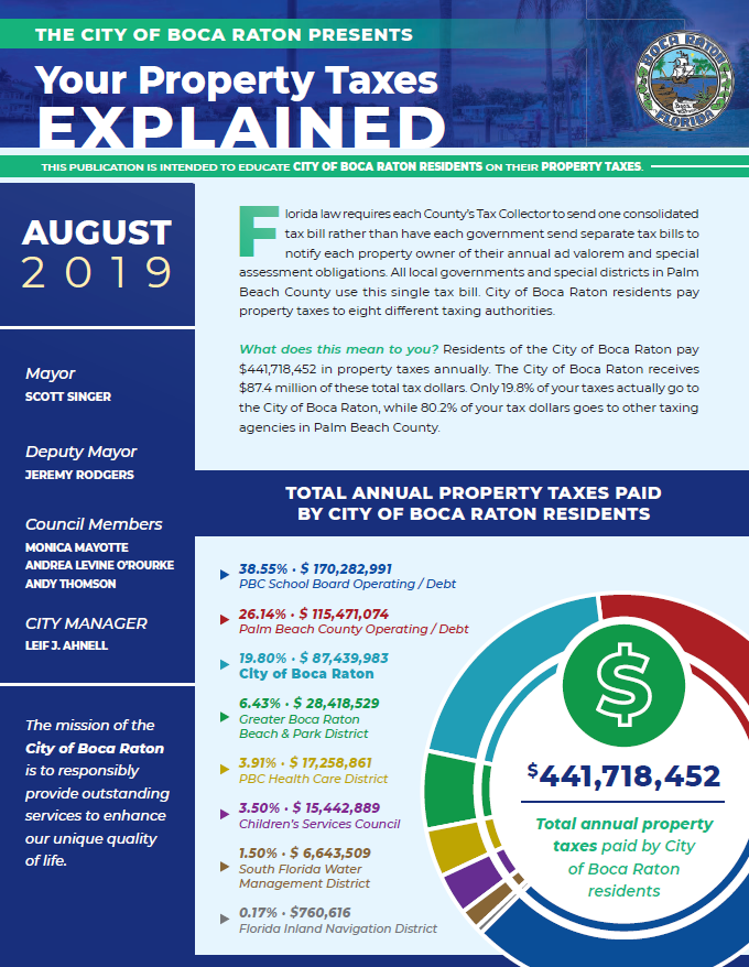 Cover of the City of Boca Raton's August 2019 Your Property Taxes Explained brochure