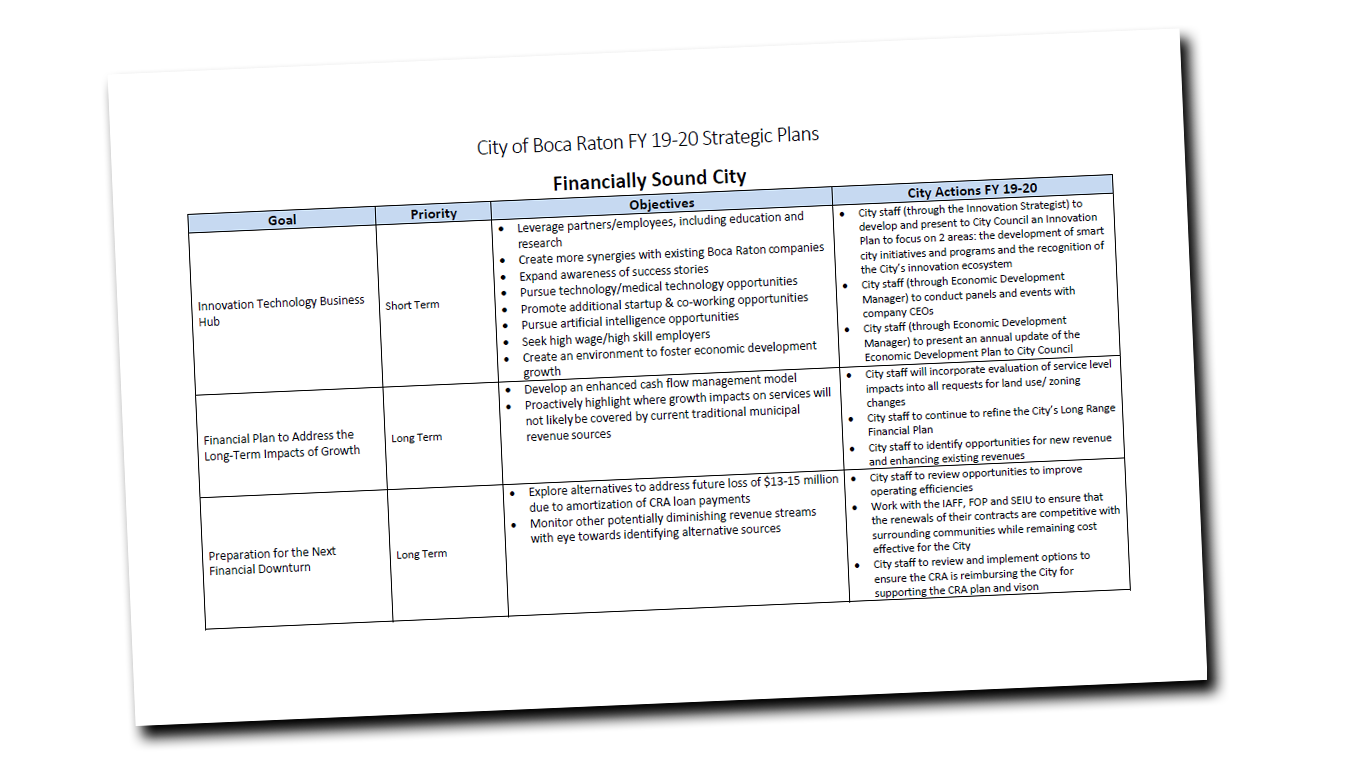 screenshot of the fiscal year 2019-2020 city of boca raton strategic plan